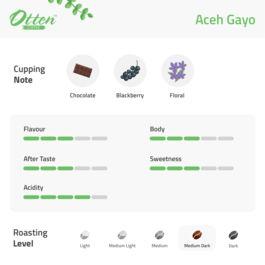 Drip Coffee 10g Arabica Aceh Gayo Atu Lintang (4 Sachet)