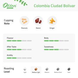 Colombia Ciudad Bolivar 200g Kopi Arabica