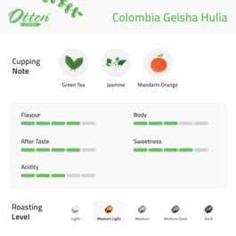 Colombia Geisha Hulia 100g Kopi Arabica