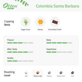 Colombia Santa Barbara 200g Kopi Arabica