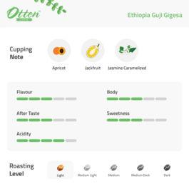 Ethiopia Guji Gigesa 200g Kopi Arabica