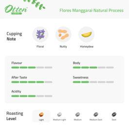 Flores Manggarai Natural Process 500g Kopi Arabica