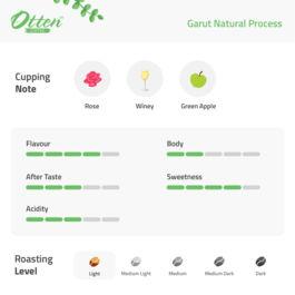 Garut Natural Process 200g Kopi Arabica