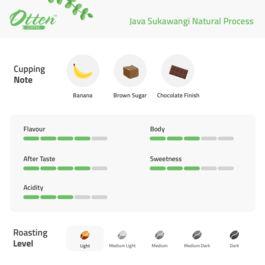 Java Sukawangi Natural Process 200g Kopi Arabica