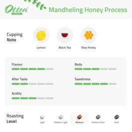 Mandheling Honey Process 500g Kopi Arabica